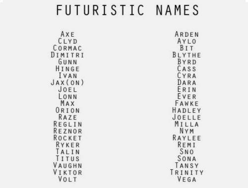 Futuristic Names Futuristic Names Book Writing Tips Writing