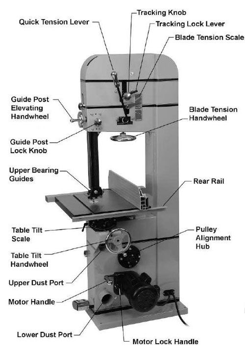 Bandsaw View Of Parts Right Side Woodworking Bandsaw