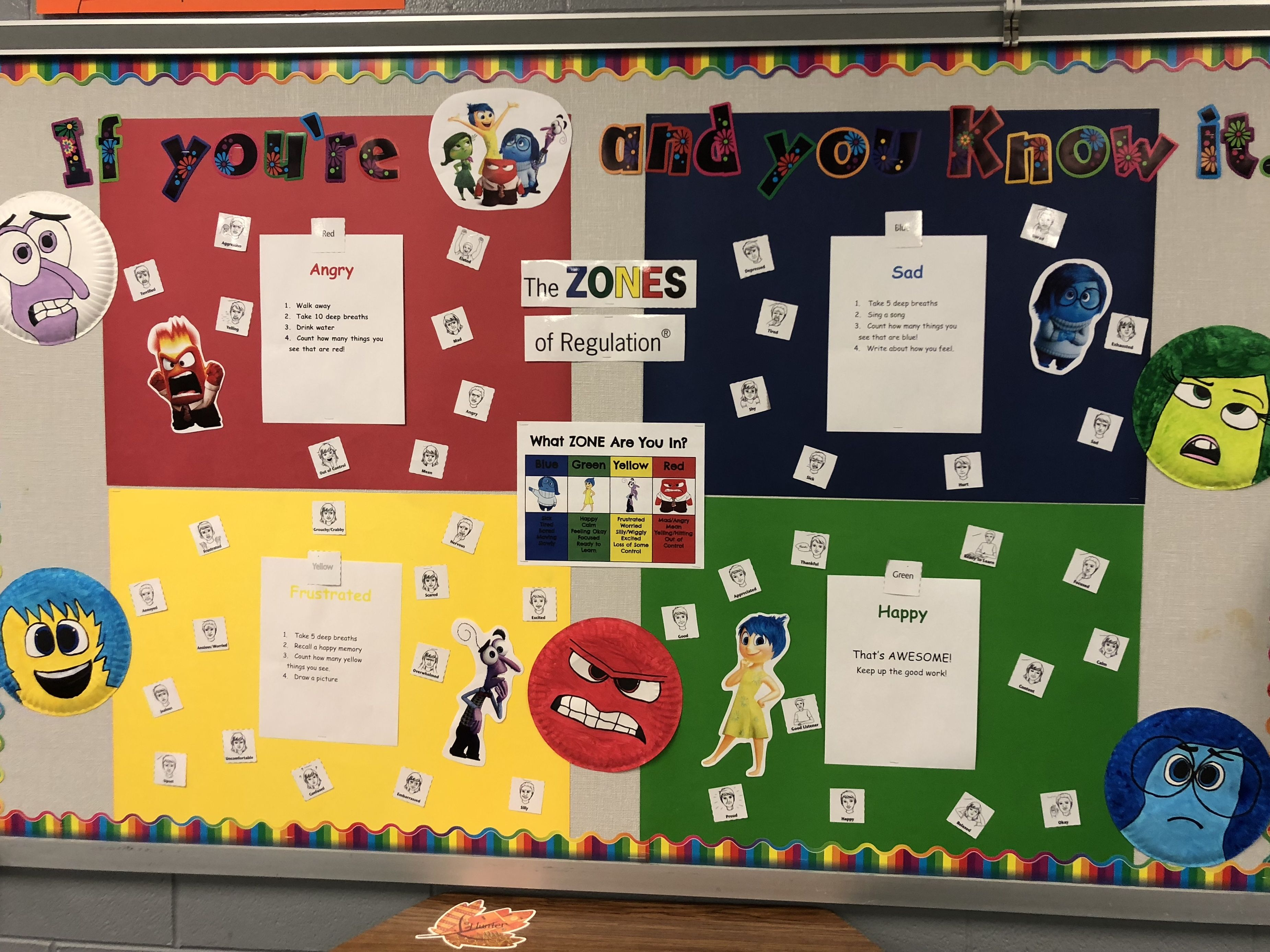 Inside Out Zones Of Regulation Bulletin Board