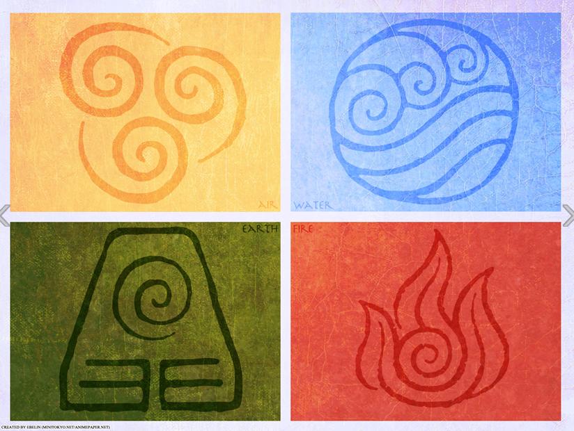 Avatar The Last Airbender Symbols Air Water Earth Fire 4 Elements Avatar Tattoo Avatar The Last Airbender Element Symbols