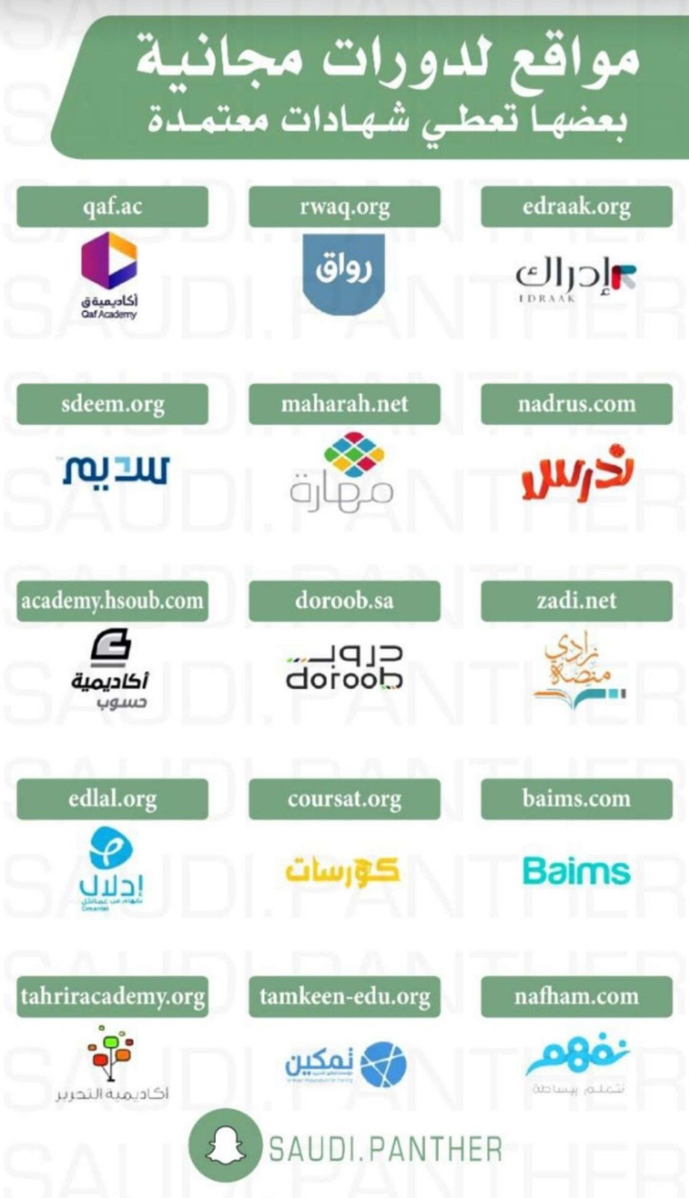 Pin By محمود يوسف On تطوير الذات Learning Websites Study Apps Learning Apps