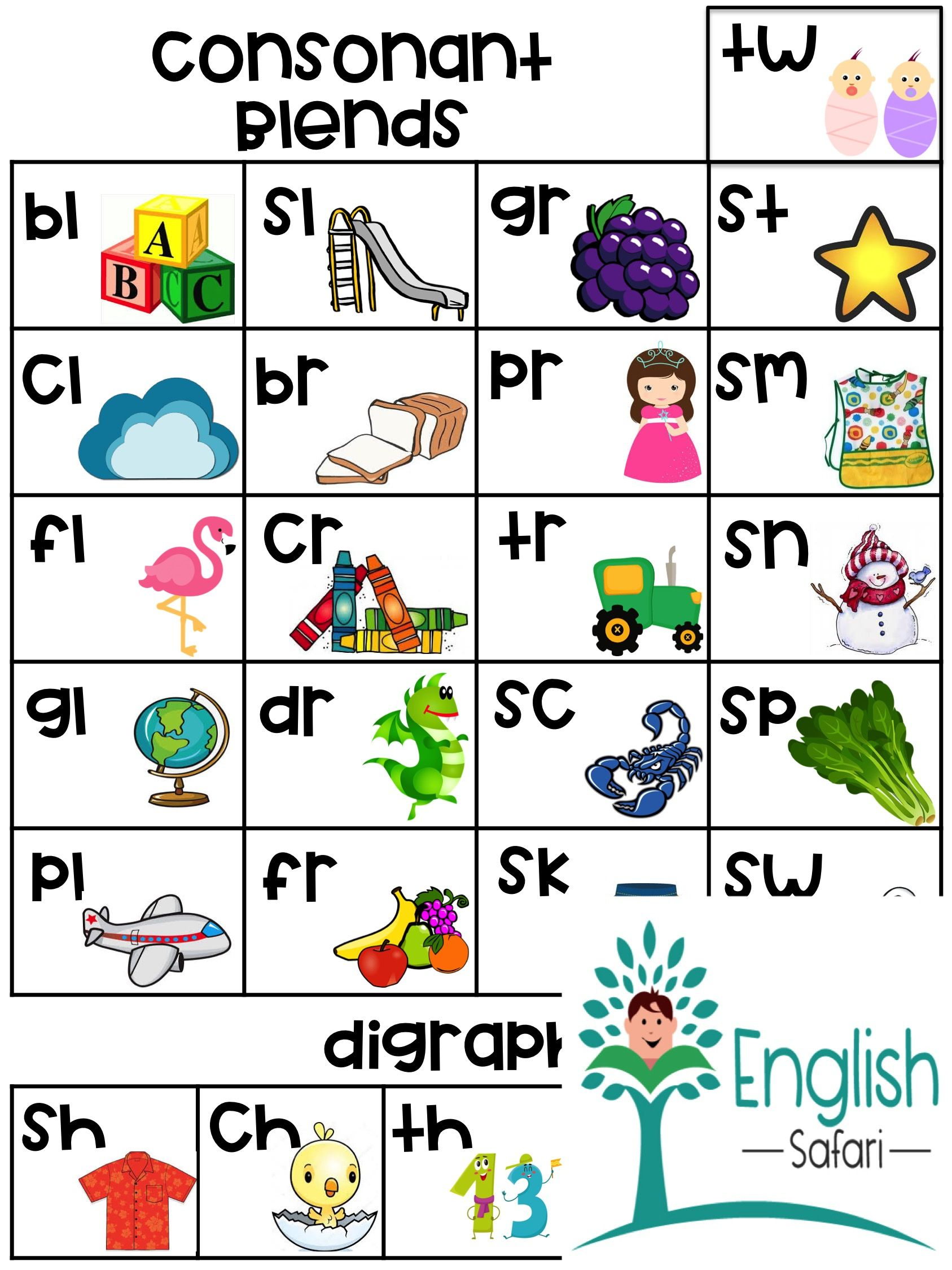Blends And Digraphs Chart For Kindergarten And First Grade