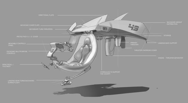Surveillance Vehicle by jay thakur, via Behance