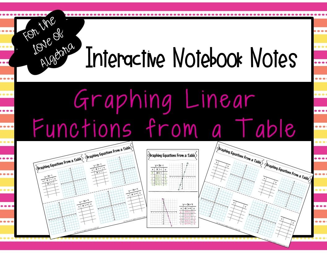 Graphing Linear Functions From A Table Notes Gse Algebra