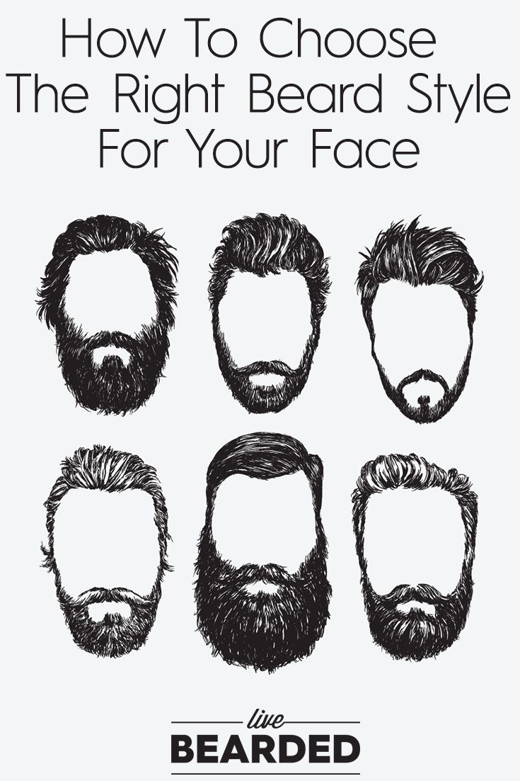Beard styles. How to choose a face type beard 59