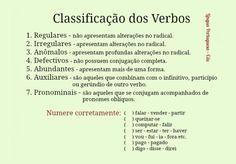 Classificação Dos Verbos 1 Regulares Não Apresentam Alterações No Radical 2 Irregulares Apresentam Alteraçõe Verbos Métodos De Estudo Aprender Portugues