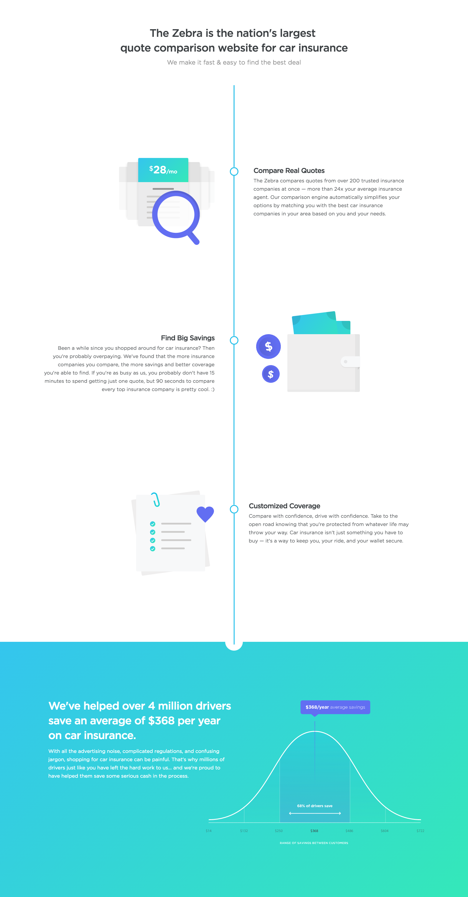 Pin by David Pacheco on Mobile Illustration Compare