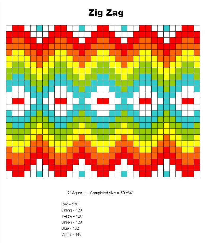Zig Zag Stitch Loom Knitting : Zig zag perler bead design knitting stranded art