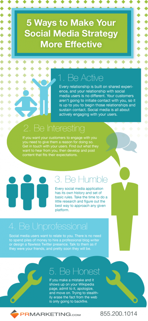 5 Ways To Make Your Social Media Strategy More Effective Social Media Strategy Infographic Social Media Social Media Strategies