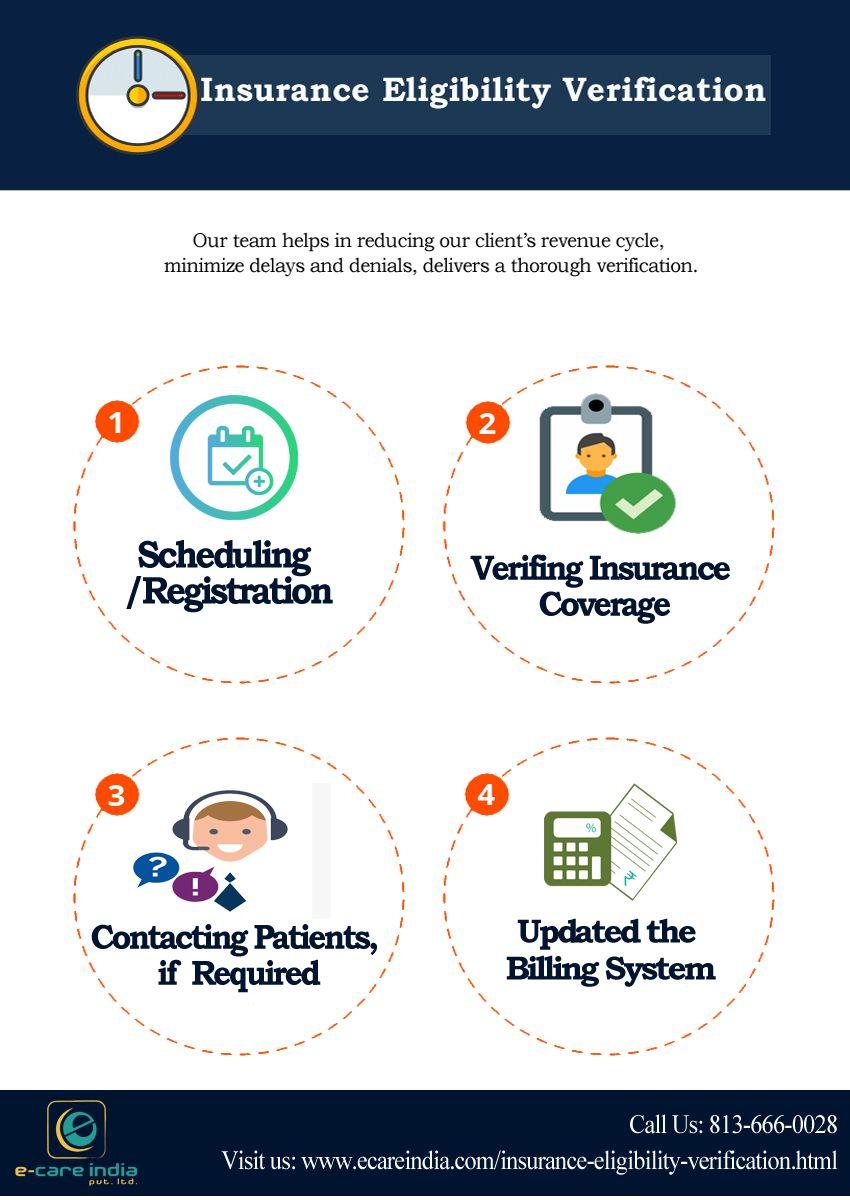 Insurance Eligibility Verification Interesting Blogs Revenue Cycle Insurance