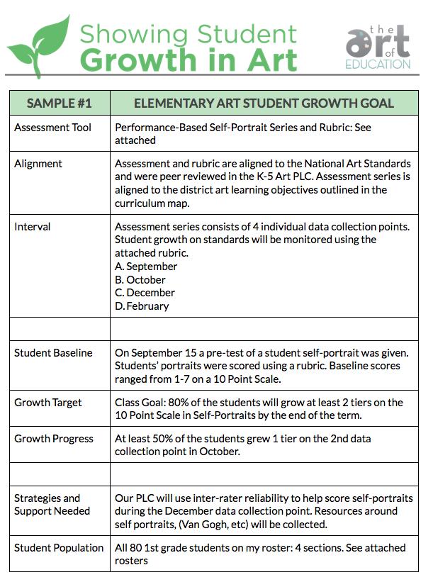 A Sample SLO for Art Teachers | Tekenen - algemeen {art-drawing ...