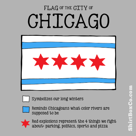 Funny Shirt What The Chicago Flag Really Means Available Again At Teepublic The Windy City The Blues Brothers