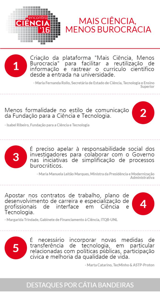 """Encontro Ciência 2016 - Destaques """"Mais Ciência, Menos Burocracia"""""""