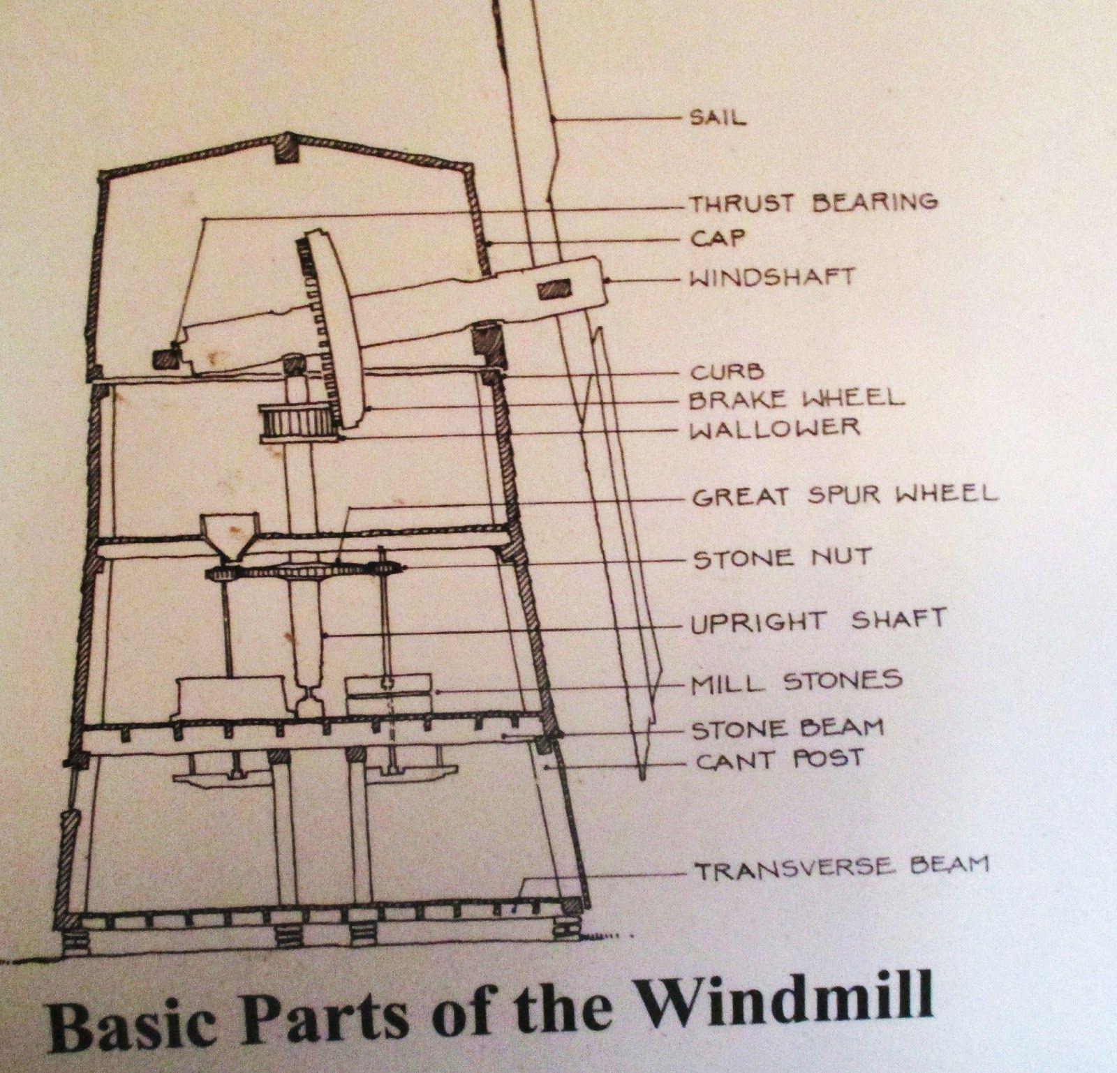 Dutch Windmill Books