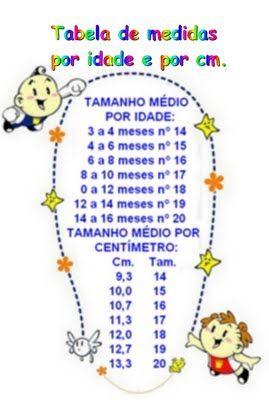Crochê Tricô  Tabela de Medidas de Bebês  5c61d779eb2