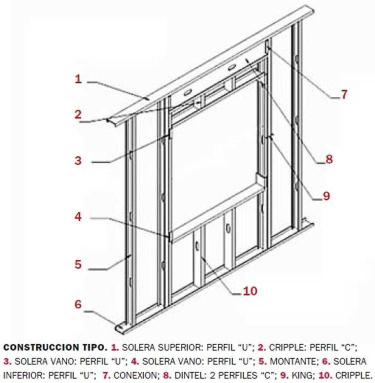 Pin En Aquitectura
