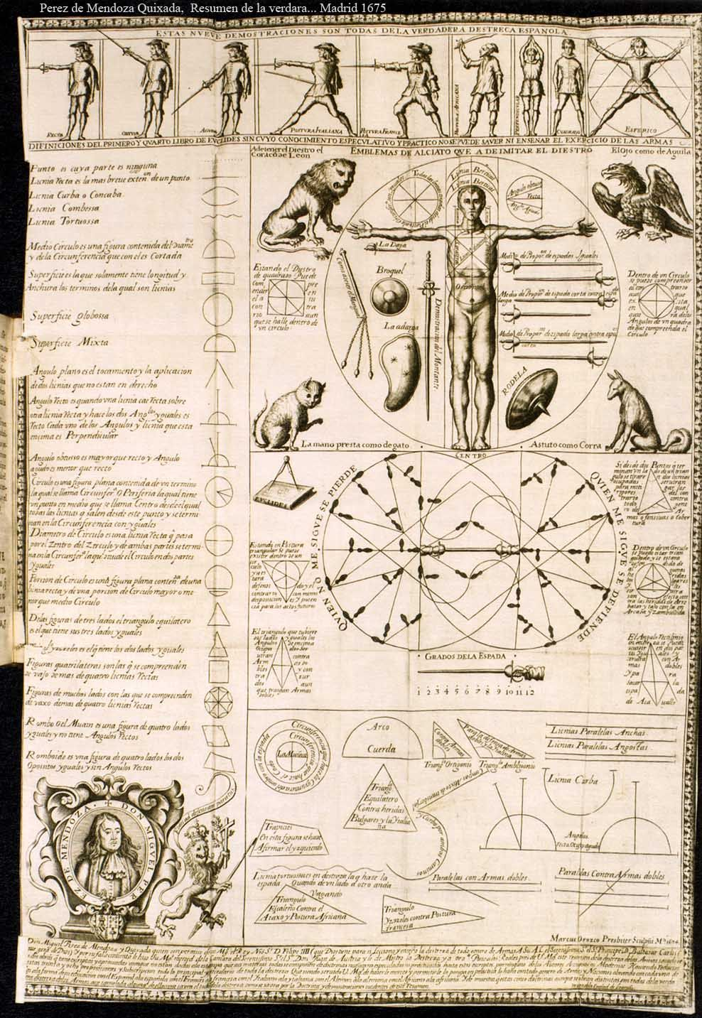 QUIXADA, Resumen de la verdara, 1675, all on one plate
