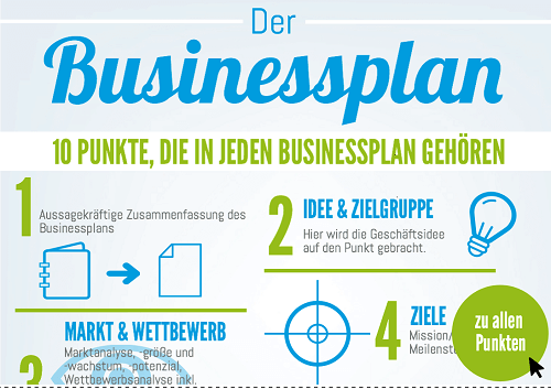 Business plan erstellen kostenlose