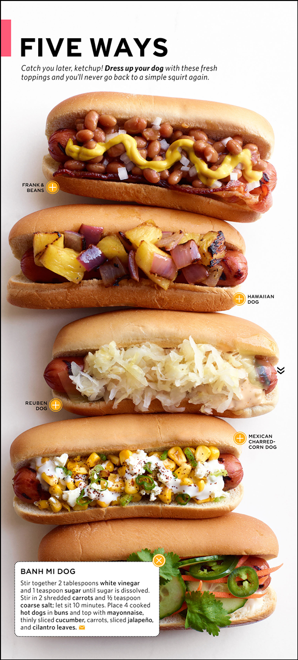 Selections Of Interactive Features For Everyday Food Magazine On The Ipad Everyday Food Hot Dog Recipes Cafe Food