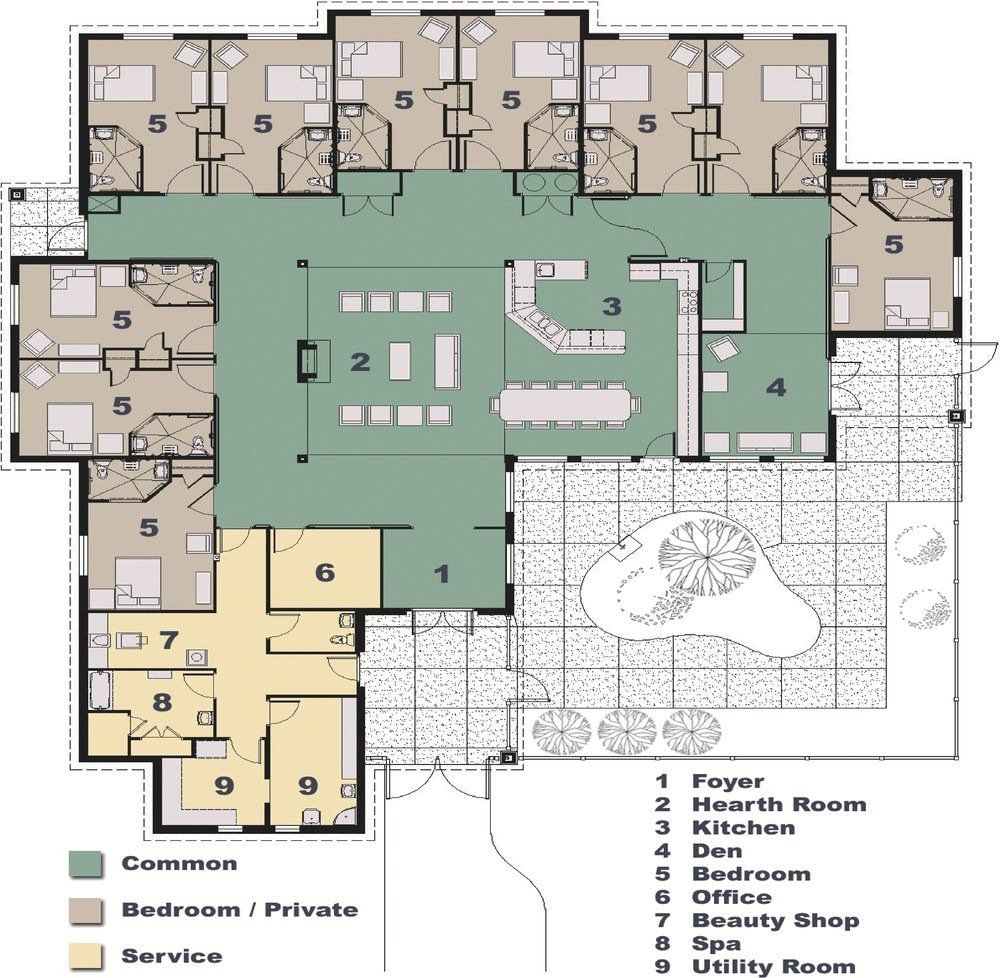 Pin By Marla Frazer On Co Housing Floor Plans House Plans Co Housing