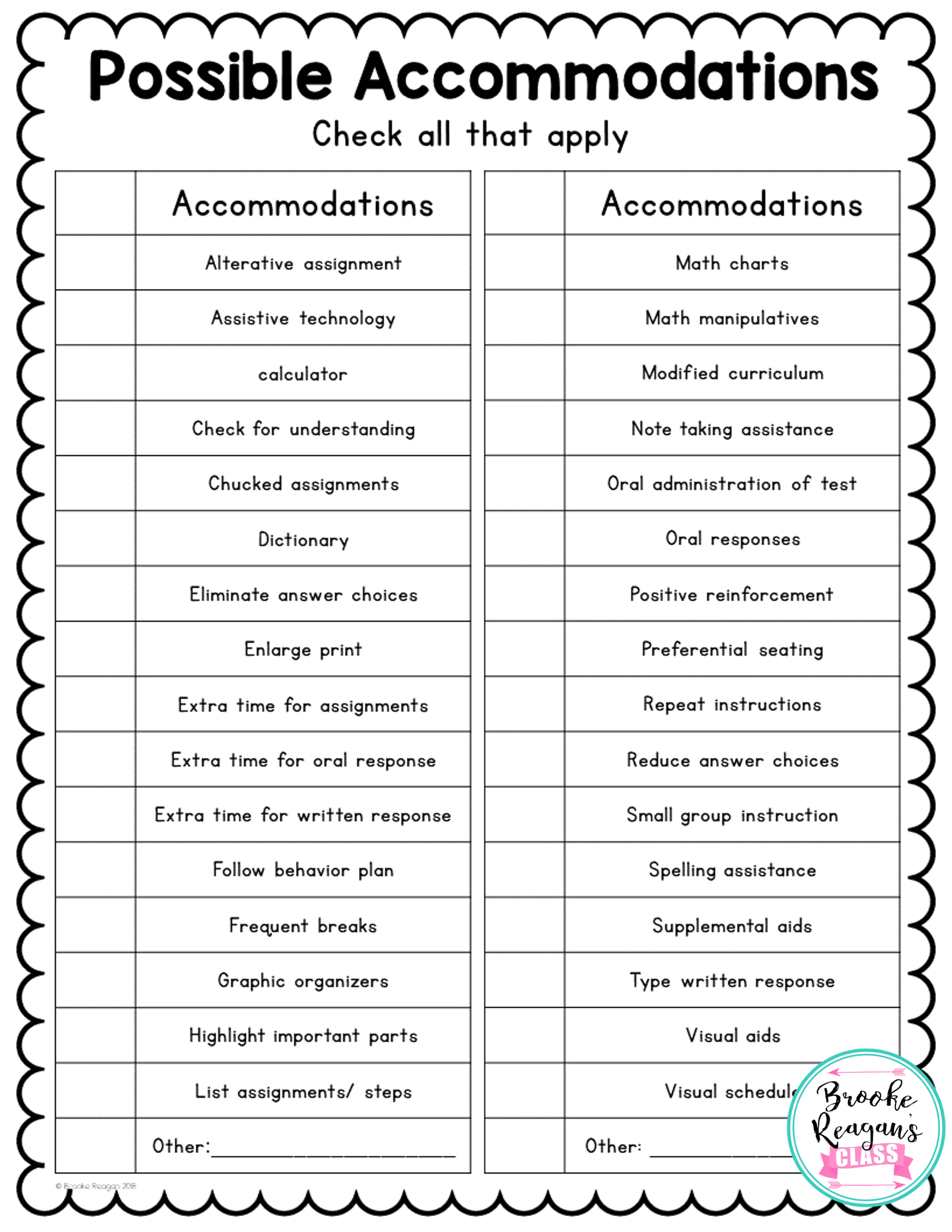 Possible accommodations for special education students. IEP meeting binder.