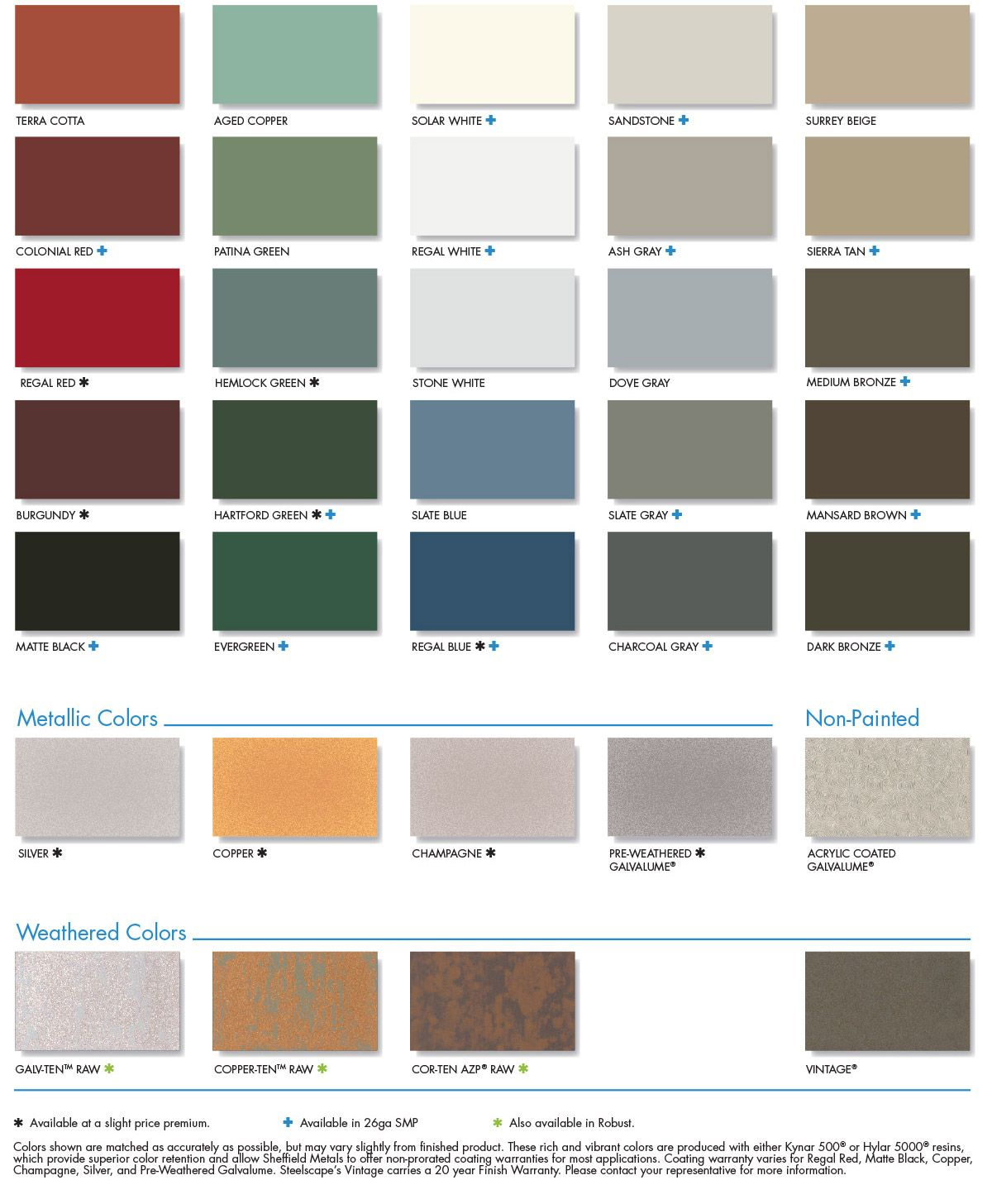 Metal Coils Sheets Coolr Metal Roofing Sheffield Metals Metal Roof Colors Roof Colors Steel Roofing Sheets