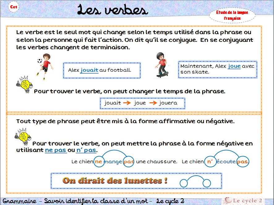 le-verbe-ce1-lecon-trace-ecrite-affichage-grammaire | Grammaire ce1, Le verbe ce1, Ce1