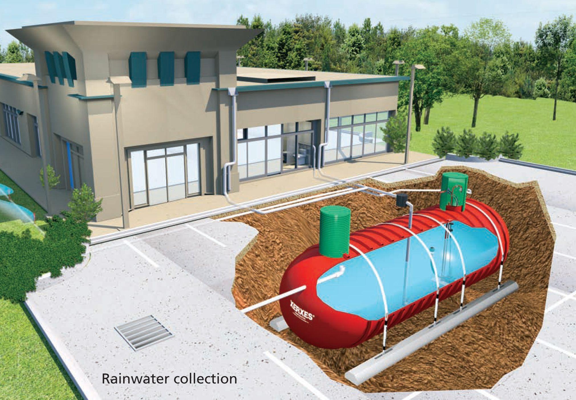Designing A Stormwater Harvesting System Calculating Runoff And Tanks Rainwater Harvesting Green Roof Organic Yard