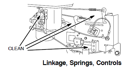 115447fcfa513f2913f182eb41349570 5 hp briggs and stratton carburetor linkage diagram free download