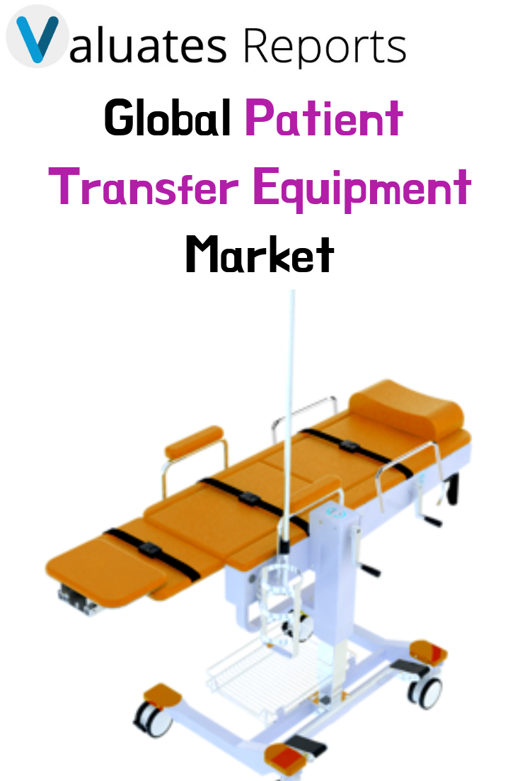 Global Patient Transfer Equipment Market Report 2019