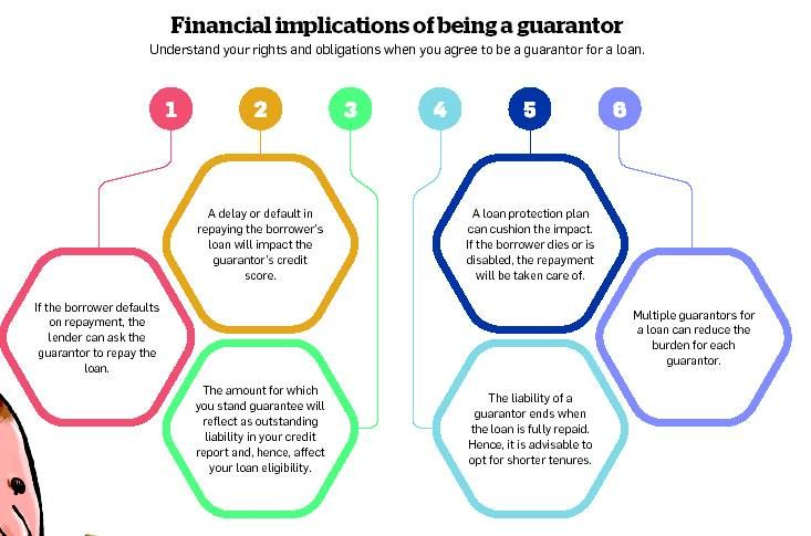 Financial implications of being a gurantor