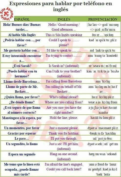 On the phone spanish pinterest phone spanish and learn spanish how to learn spanish the greetings m4hsunfo Choice Image