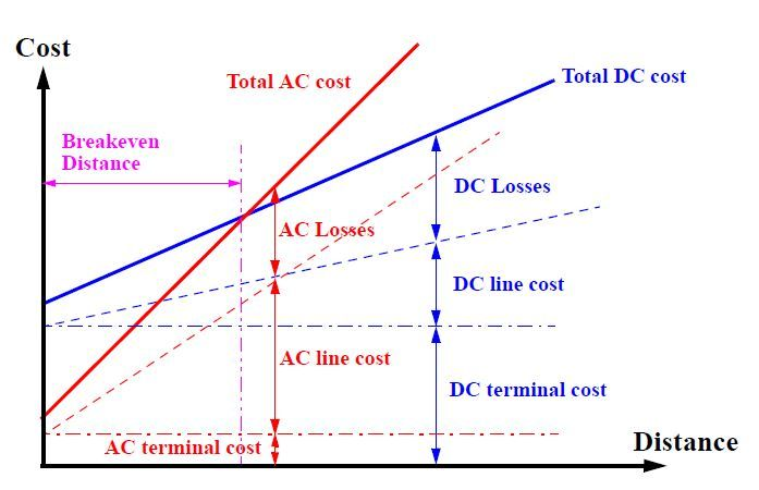 Managerial economics deals with the use of economic concepts and - break even analysis