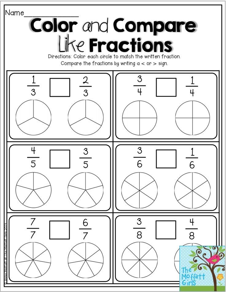 Color and Compare Like Fractions Color the fractions and