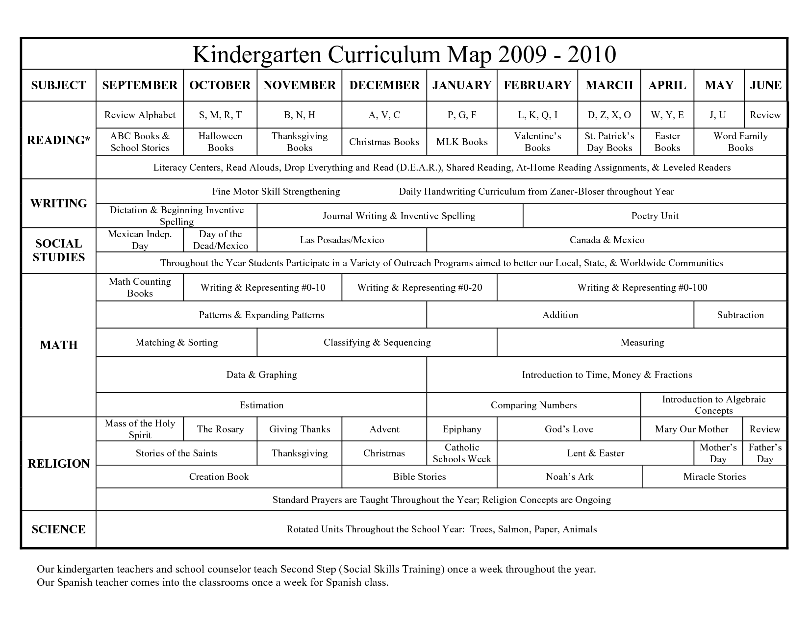 preschool curriculum map template kindergarten curriculum map google search school