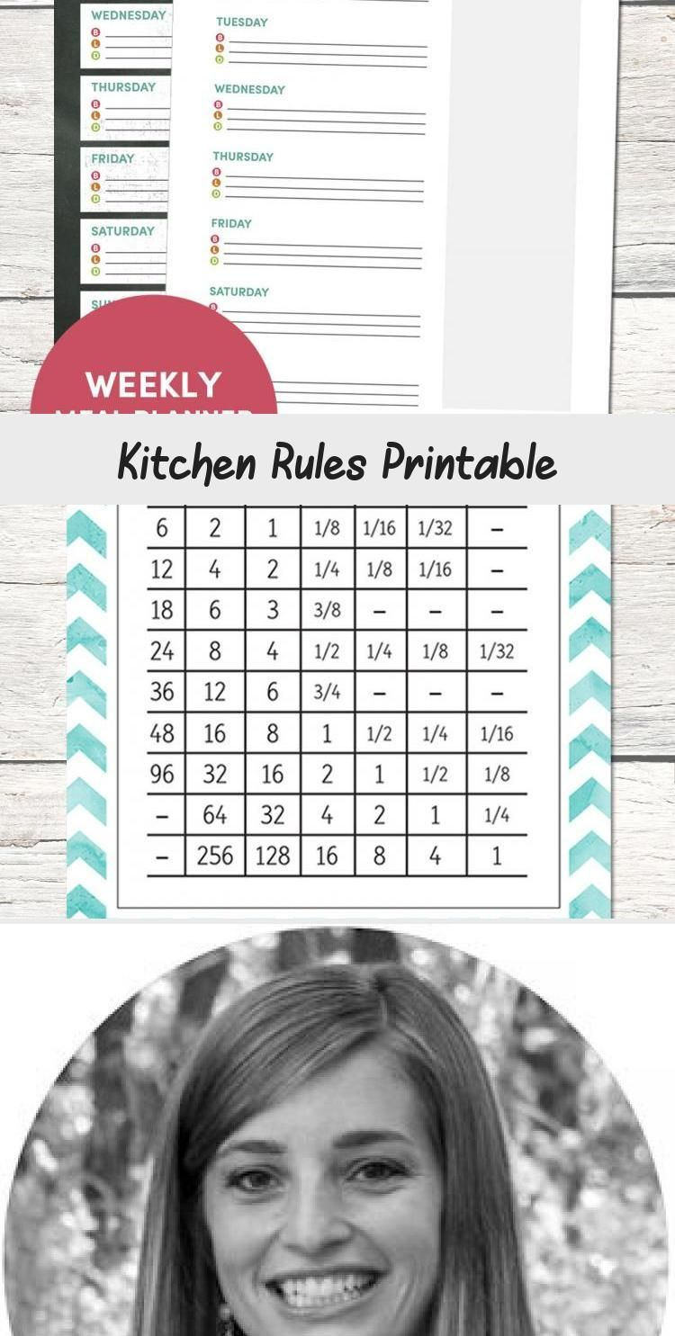 Kitchen Rules Printable #kitchenrules FREE Kitchen Rules Printable - so cute!! Print and stick in a frame for a cute kitchen decor piece. #Stayinghomequotes #Brokenhomequotes #Goinghomequotes #Childhoodhomequotes #Missinghomequotes #kitchenrules