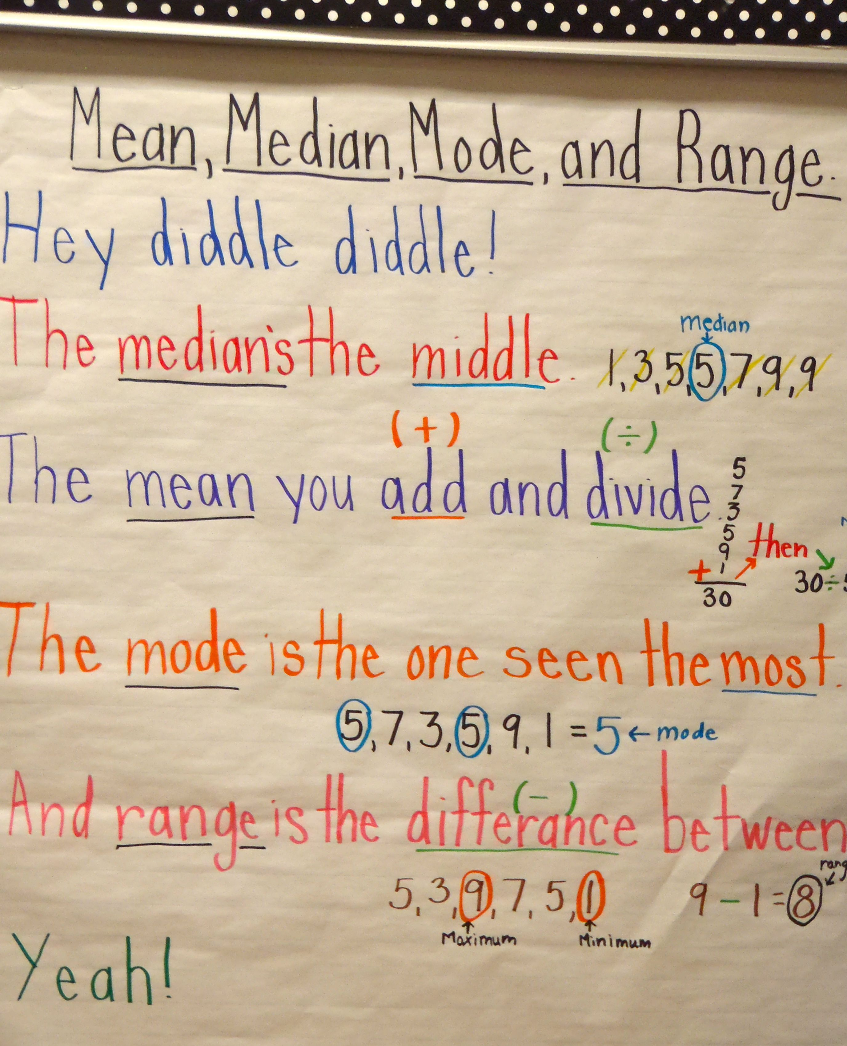 Math Mean Median Mode And Range Anchor Chart We Used
