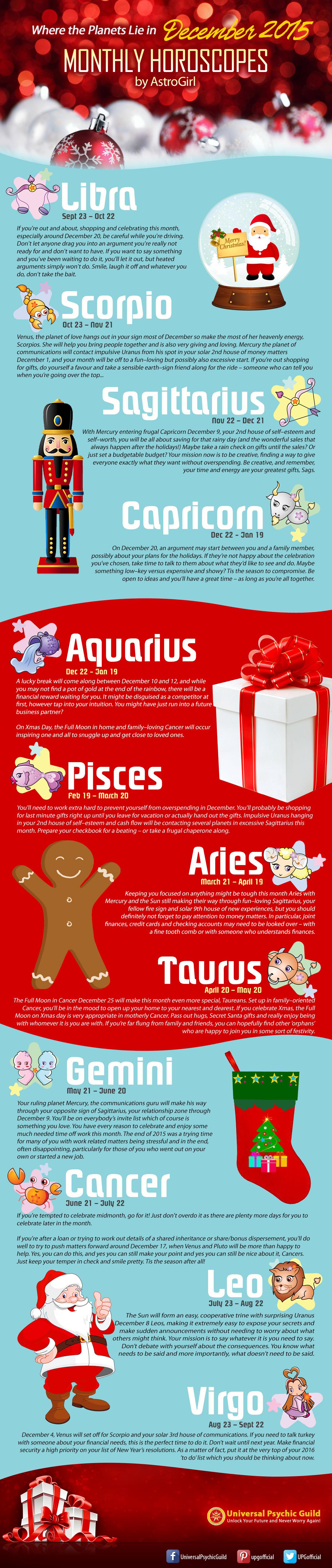 A 17 legjobb tlet a k vetkez r l monthly horoscope a pinteresten asztrol gia