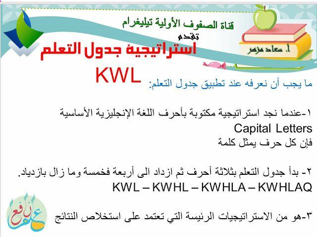 استراتيجية جدول التعلم ضمن استراتيجيات التعلم النشط Kwl Chart 3ilm Nafi3 Kwl Chart Active Learning Strategies Teaching Tips