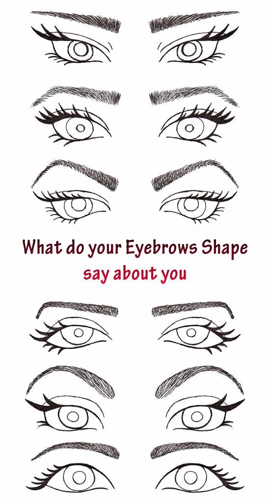 What Do Your Eyebrows Shape Say About You Face Charts Pinterest
