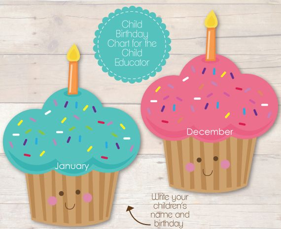 Busy Little Bugs Cupcake Birthday Chart For Teachers