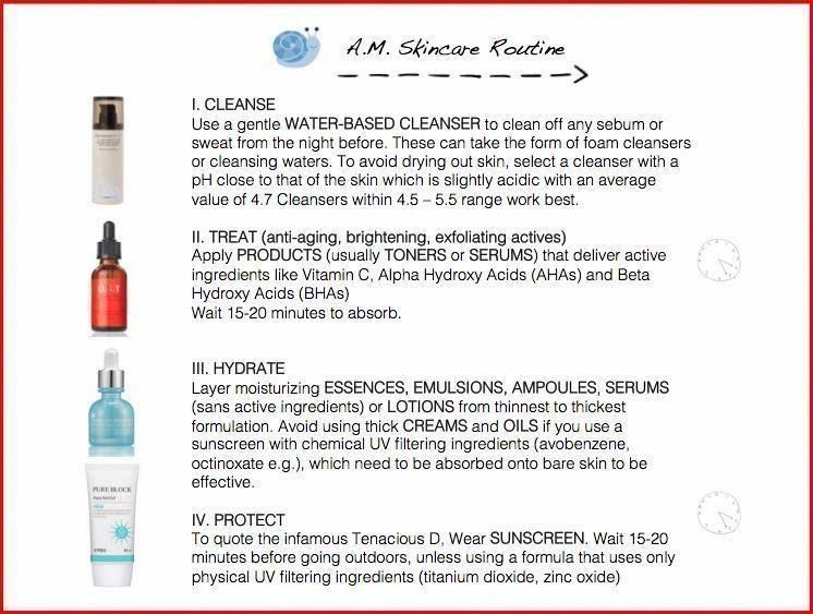Best Skin Care Products For Black Women Over 40 Skin Care At 30 Skin Care Routine For 25 Ye Anti Aging Skin Regimen Skin Care Tips Anti Aging Skin Products