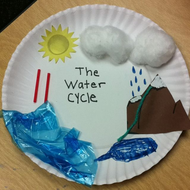Water cycle art and crafts for preschool google search for Art n craft from waste