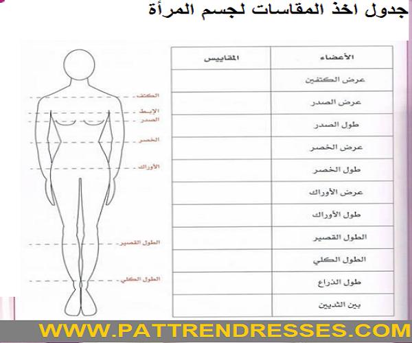 تعلم الخياطة والتفصيل الدرس الاول في تعلم الخياطة والتفصيل طريقة اخذ مقاسات جسم الامرأة Flower Girl Dress Lace Pattern Books Fashion Pattern