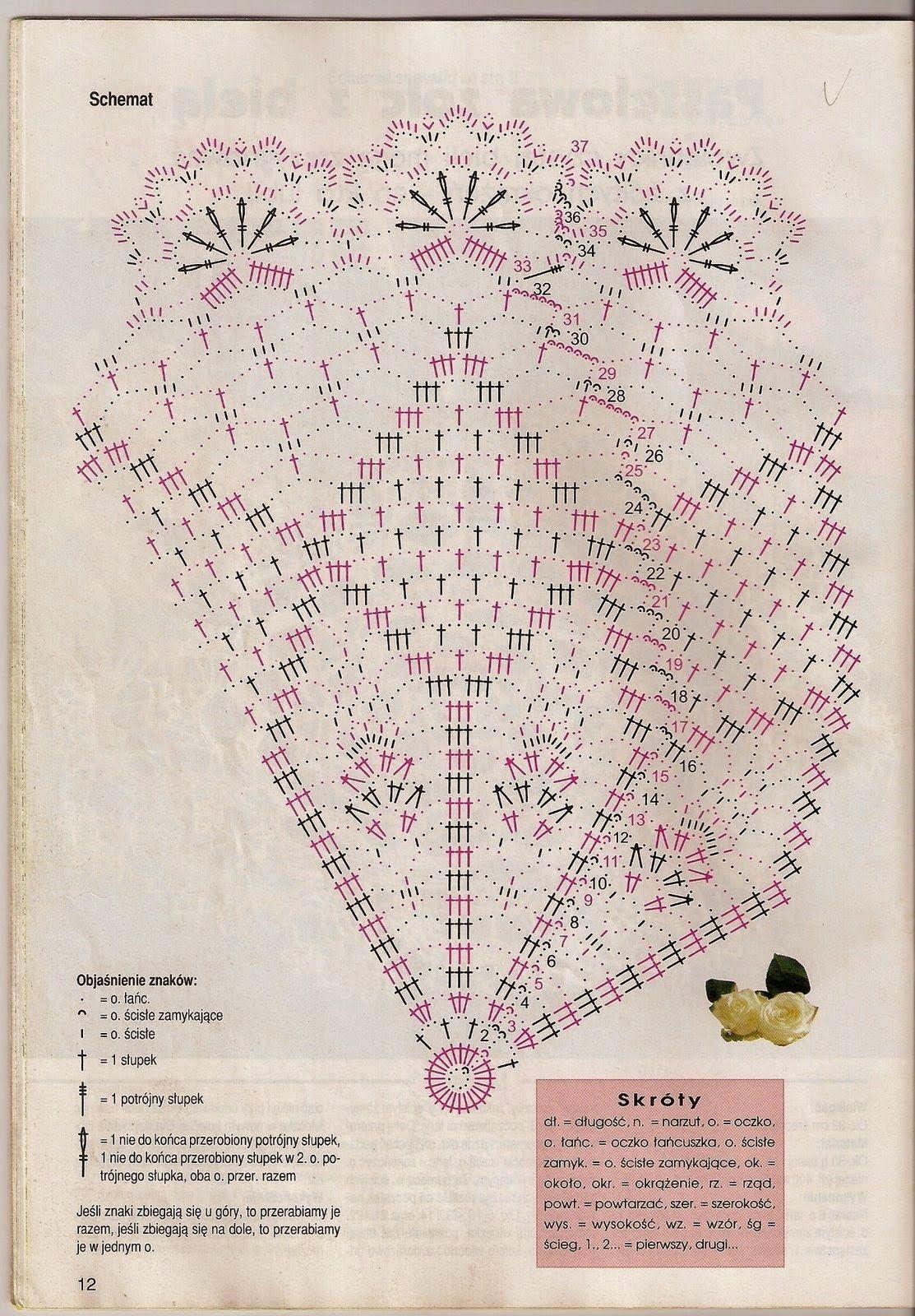 ESQUEMAS CROCHET PARA HOY | PATRONES CROCHET | crochet | Pinterest ...