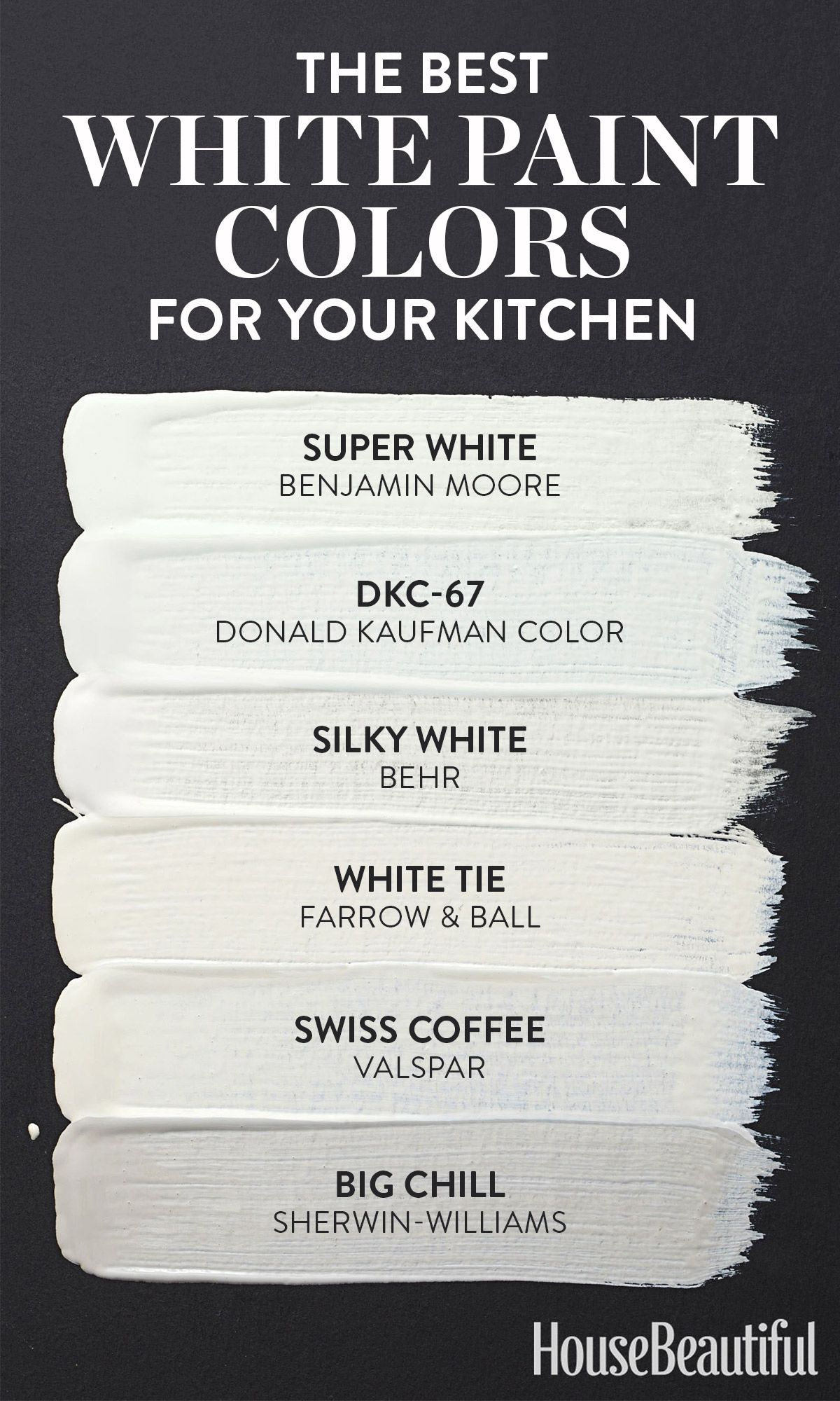 white paint colors: 5 favorites for shiplap | sherwin williams