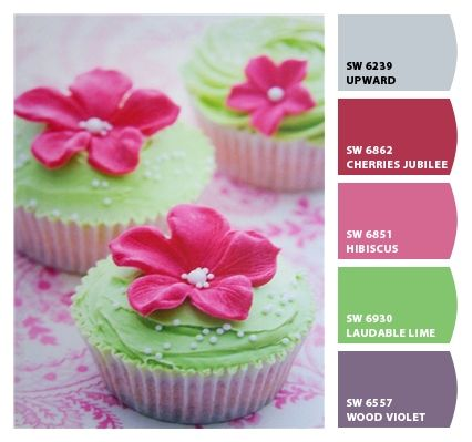 Awesome cupcake canvas from The Warehouse for my pink/lime room.
