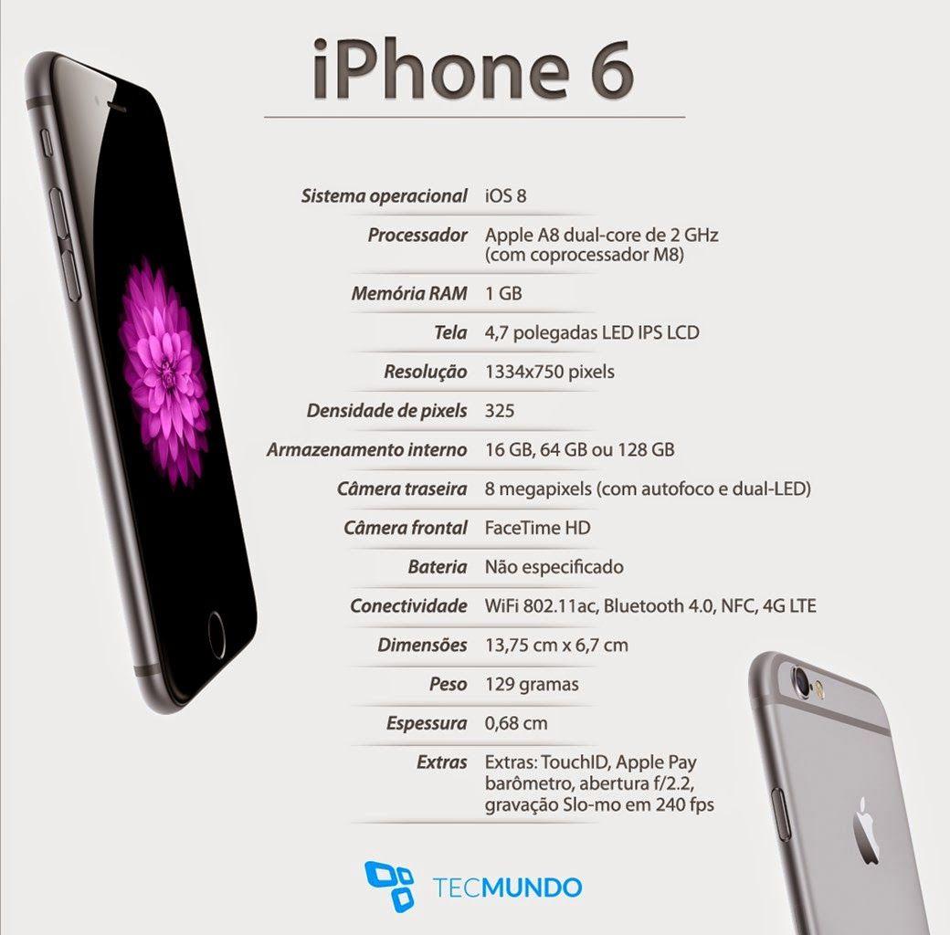 TECNOBLOG INT: iPhone 6 E iPhone 6 PLUS