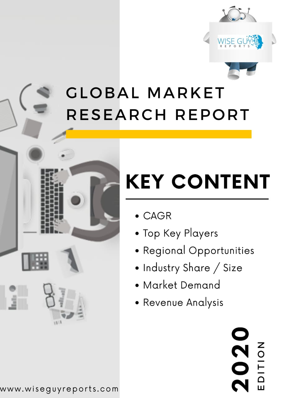 Global Alarm Monitoring Market Segment Analysis Opportunity Assessment Competitive Intelligen In 2020 Market Research Competitive Intelligence Quantitative Research