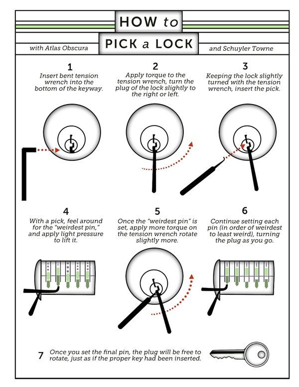 How To Pick A Lock With Infographics Survival Life Hacks